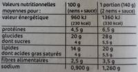 6 Nems au Porc et leur sauce - Nutrition facts - fr