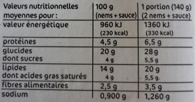 6 Nems au Porc et leur sauce - Informations nutritionnelles - fr