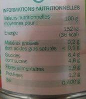Chair de tomate Nature - Informations nutritionnelles