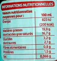 Lait de coco boite 1/2 - Voedigswaarden