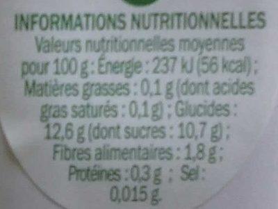 Pomme Poire - Nutrition facts