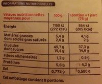Chinois - Nutrition facts