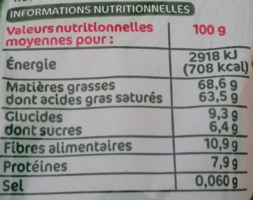 Noix de coco rapée - Nutrition facts