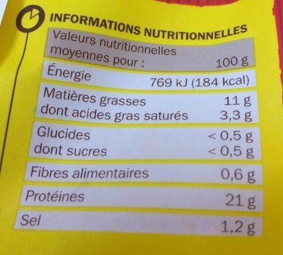 Manchons de poulet façon mexicain - Nutrition facts - fr