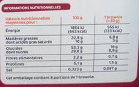 Brownies au Chocolat - Informations nutritionnelles