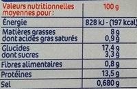 Panés de merlan - Nutrition facts