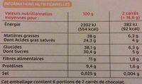 Chocolat noir écorces d'oranges - Nutrition facts