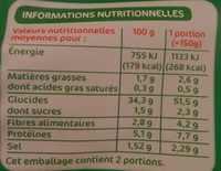 Gnocchi à poêler - Informations nutritionnelles