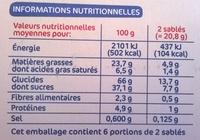 Sablés natures fourrés noisettes/cacao - Voedigswaarden