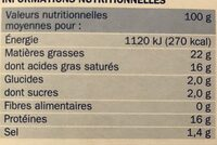 Pavé 22% Mat. Gr. - Nutrition facts - fr