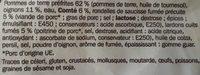 Poêlée franc-comtoise - Ingrédients
