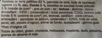 Poêlée franc-comtoise - Ingredients