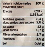 Poêlée franc-comtoise - Nutrition facts