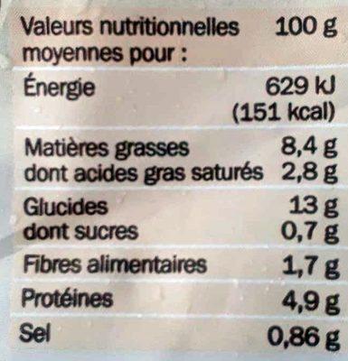 Poêlée franc-comtoise - Informations nutritionnelles