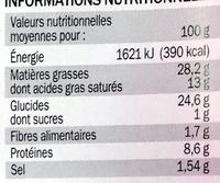 Friands à la viande - Nutrition facts
