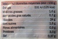 Risotto aux champignons portionnable surgelé - Informations nutritionnelles