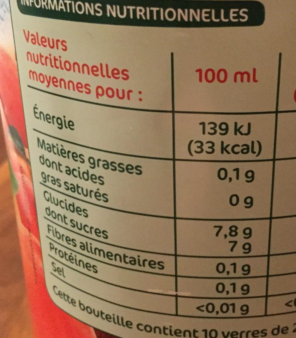 Boisson pêche-abricot - Nutrition facts