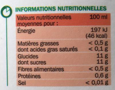 Pur jus de mandarine bk - Nutrition facts