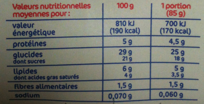 Clafoutis - Nutrition facts - fr