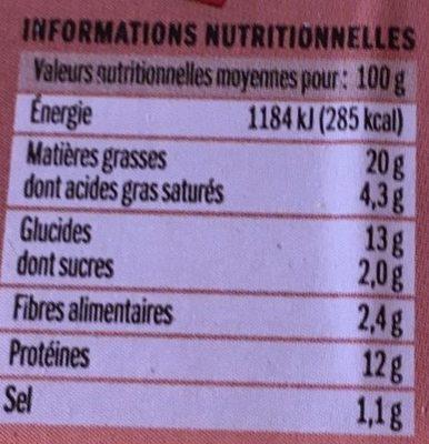 Frites de poulet panées x 12 - Voedingswaarden