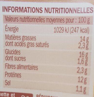 Panés de poulet x 2 - Informations nutritionnelles - fr