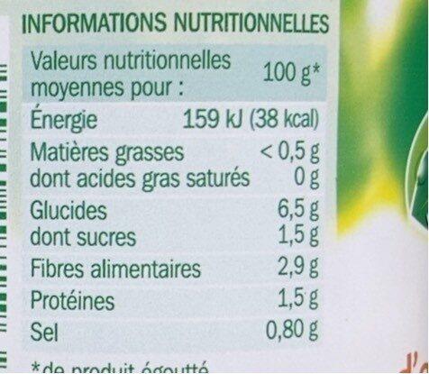 Coeurs d'artichauts - Informations nutritionnelles - fr