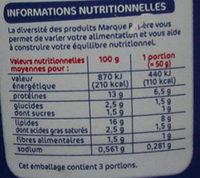 Rillettes saumon - Voedingswaarden - fr