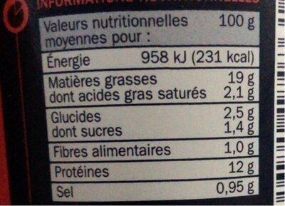 Rillettes saumon - Informations nutritionnelles - fr