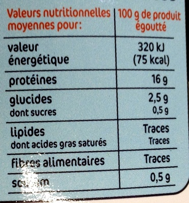 Crabe royal 60 % chair et 40 % pattes - Nutrition facts - fr