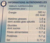 Colin d'Alaska sauce citron riz safrané barquette - Informations nutritionnelles - fr