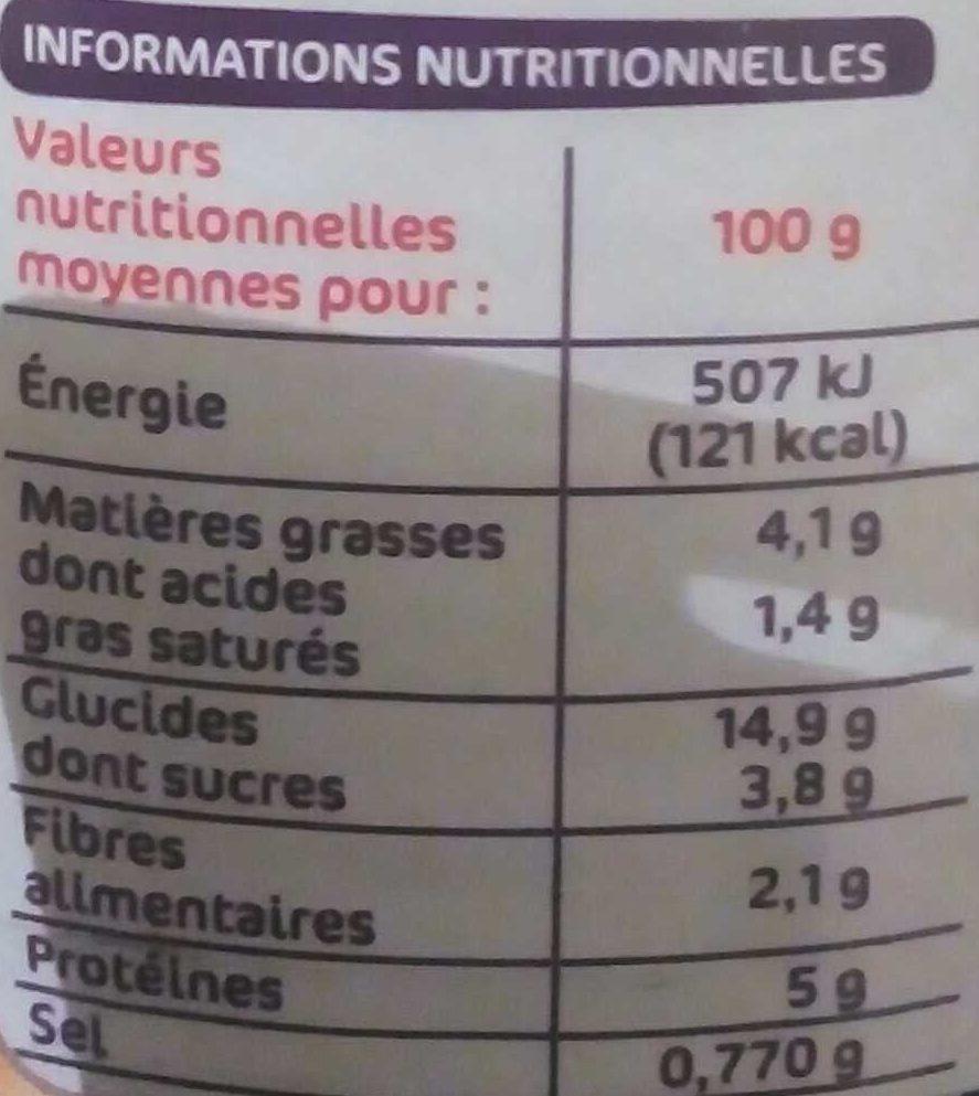 Cannelloni pur boeuf sauce napolitaine - Informations nutritionnelles