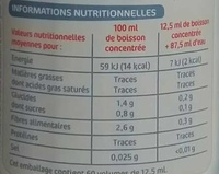 Frucci - Sans sucres Parfum Grenadine - Nutrition facts - fr