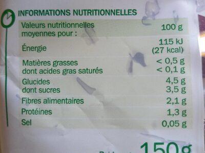 Chou rouge râpé - Informations nutritionnelles - fr