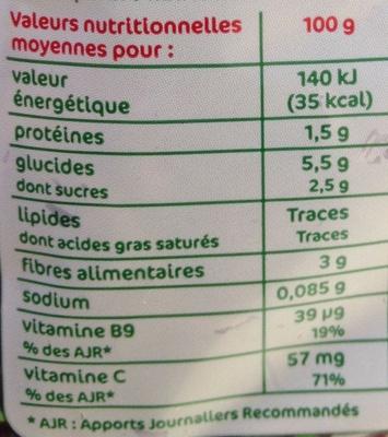Chou rouge râpé - Informations nutritionnelles