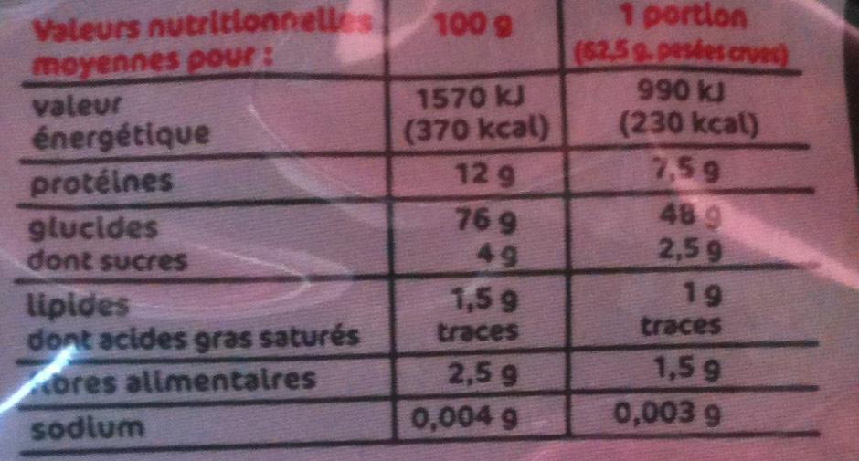 Turini - Nutrition facts