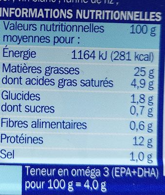 Filets maqueraux moutarde ancienne - Nutrition facts