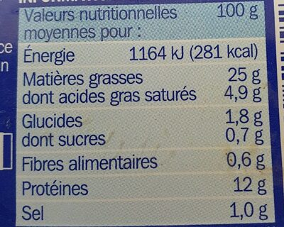 Filets maqueraux moutarde ancienne - Nutrition facts - fr