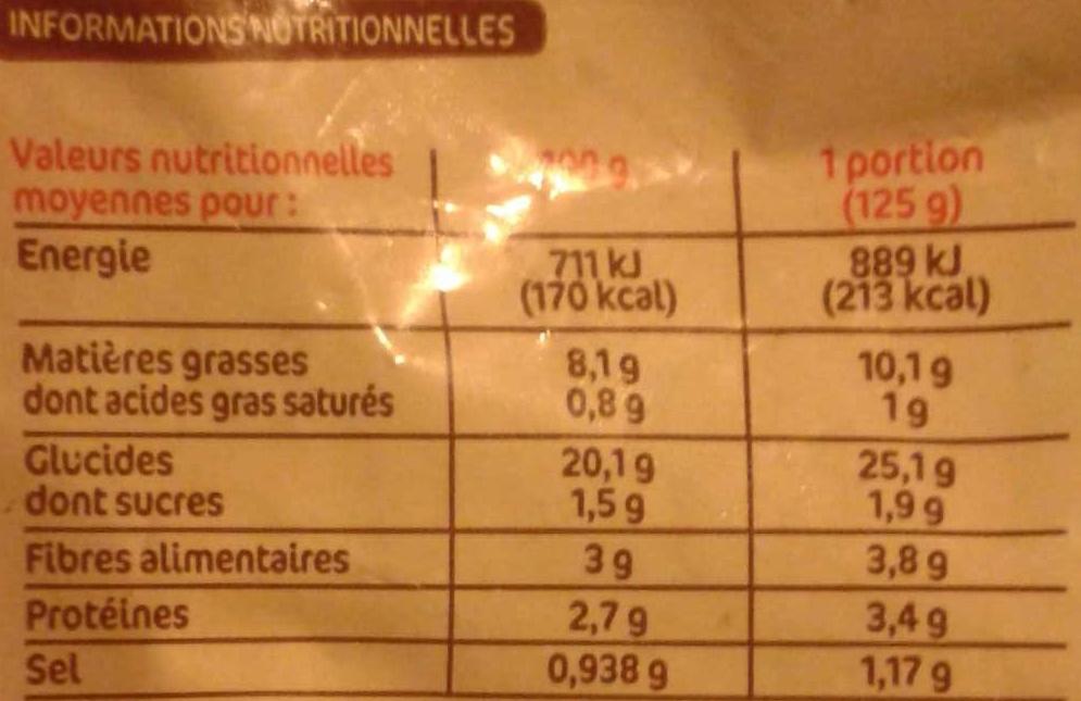 Pommes Rissolées aux Herbes - Voedingswaarden - fr
