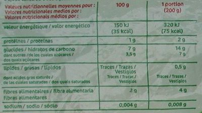 Légumes pour Pot-au-Feu - Informations nutritionnelles