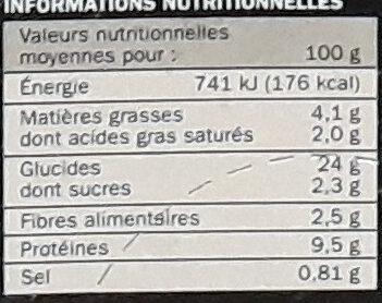 Pizza Poulet (poulet rôti, poivrons rouges, oignons) - Información nutricional