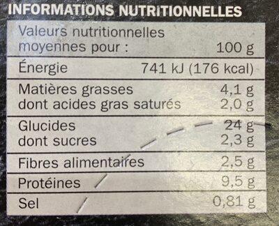 Pizza poulet - Informations nutritionnelles - fr