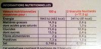 Damier feuilleté - Informations nutritionnelles - fr