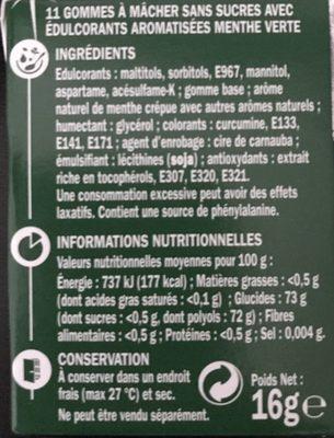 Chewing gum menthe verte sans sucres - Ingrédients
