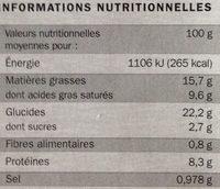 Feuilletés aux deux saumons - Informations nutritionnelles
