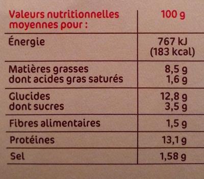 Cordons bleus de poulet x 4 - Nutrition facts