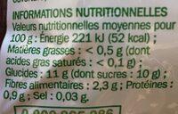 Betterave Rouge Entière - Informations nutritionnelles - fr
