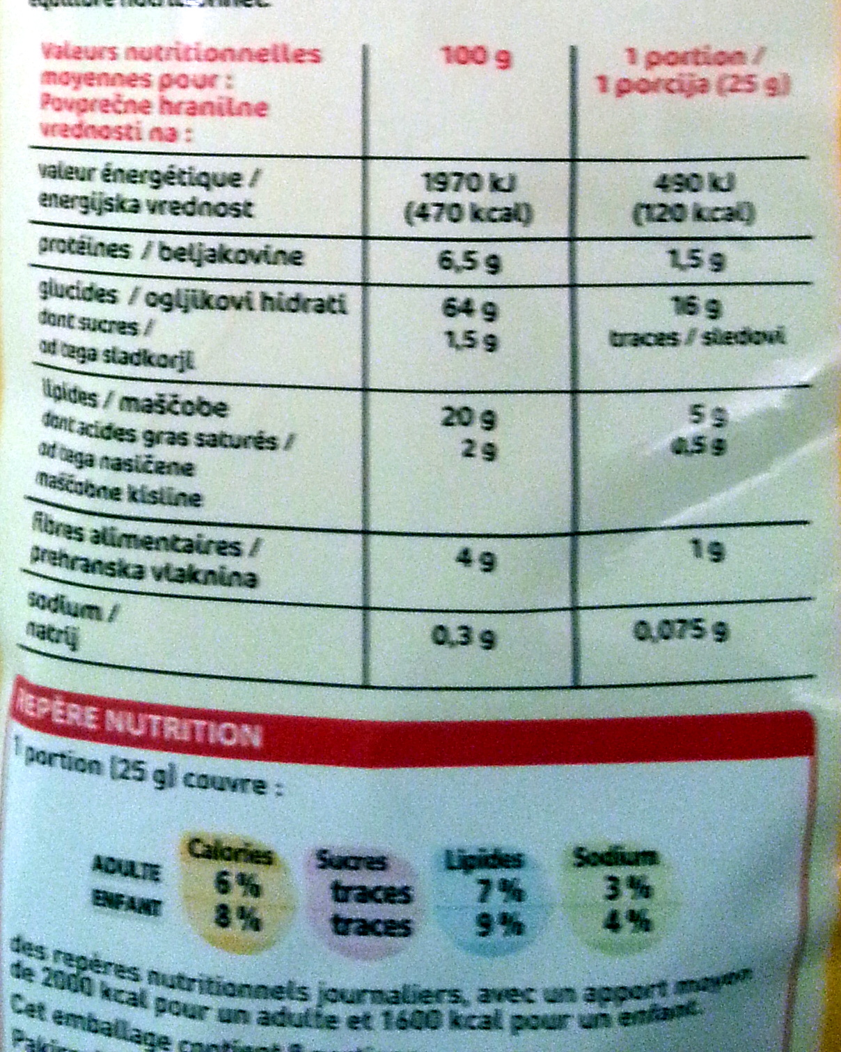 Tortillas nature - Informations nutritionnelles