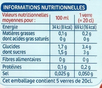 Cranberry Light - Nutrition facts