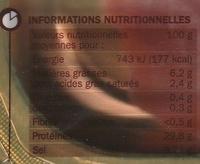 Noix de jambon x 8 tranches - Voedigswaarden