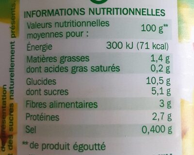 Maïs croquant sans sucres ajoutés - Informations nutritionnelles